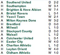 town_league_results