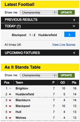 Huddersfield Town in the Championship Automatic Play-Off Place